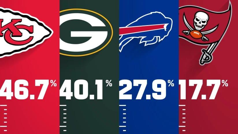Foto de NFL.com